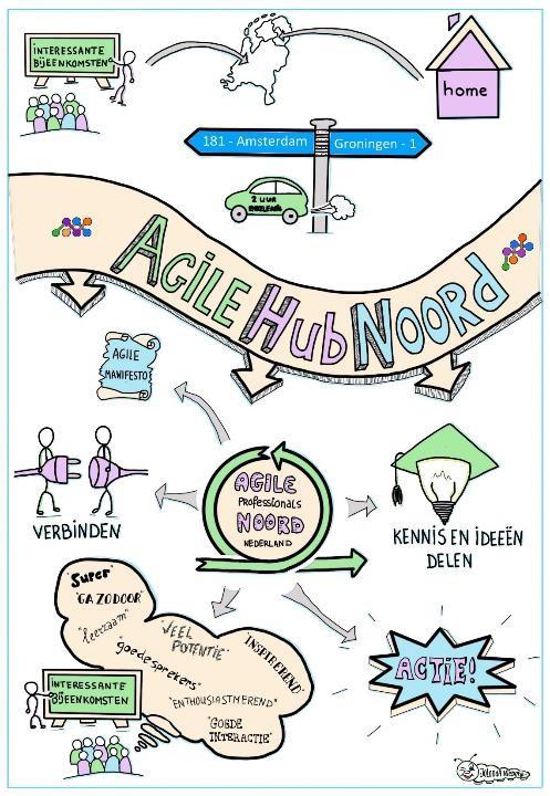 AgileHubNoord voor Agile professionals in Noord Nederland en daar buiten
